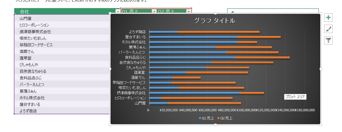 Excel2013グラフ